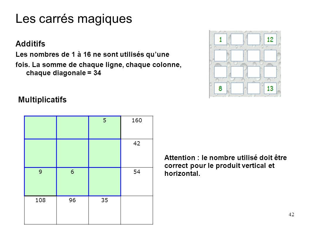 42 Les carrés magiques Additifs Les nombres de 1 à 16 ne sont utilisés quune fois. La somme de chaque ligne, chaque colonne, chaque diagonale = 34 516