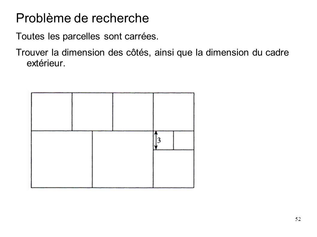 52 Problème de recherche Toutes les parcelles sont carrées. Trouver la dimension des côtés, ainsi que la dimension du cadre extérieur.