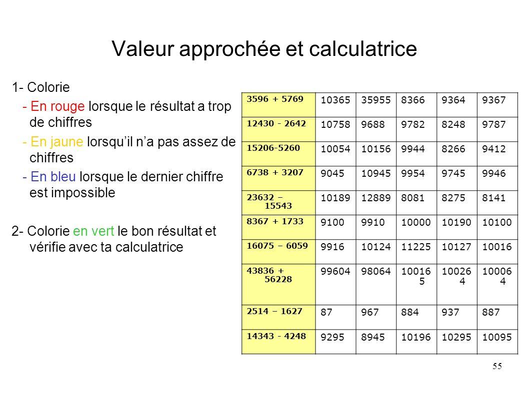 55 Valeur approchée et calculatrice 1- Colorie - En rouge lorsque le résultat a trop de chiffres - En jaune lorsquil na pas assez de chiffres - En ble