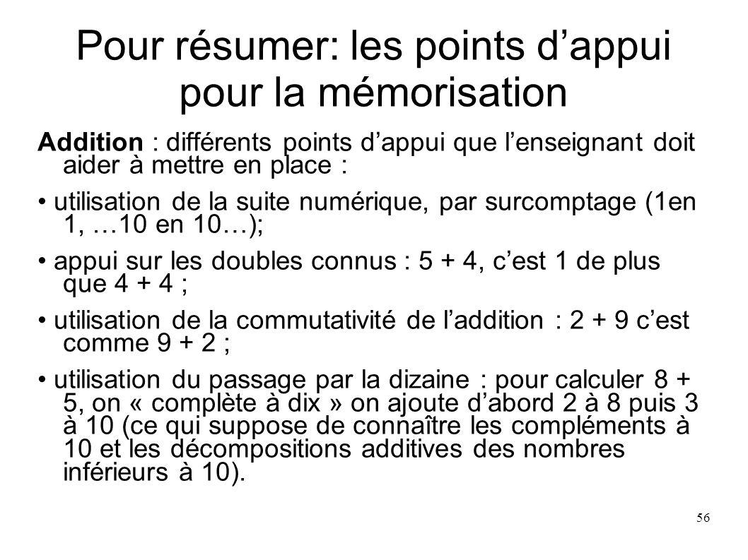 56 Pour résumer: les points dappui pour la mémorisation Addition : différents points dappui que lenseignant doit aider à mettre en place : utilisation
