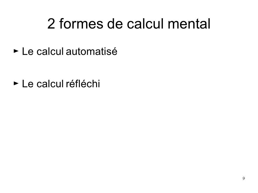 10 Un exemple de calcul Pour effectuer 45+17 Les procédures possibles -Simulation mentale de lalgorithme écrit (lélève pose dans sa tête lopération en colonne) -Utilisation de la décomposition additive canonique de lun ou des deux termes 45+17= 45+10+7=55+7= 62 45+17= 40+5+10+7= 50+12= 62 -Utilisation dune décomposition additive de lun des deux termes sappuyant sur un passage à une dizaine supérieure 45+17= 45+5+12=50+12=62 ou 45+15+2=60+2=62 ou 2+43+17= 2+60 -Utilisation dune décomposition soustractive de lun des deux termes 45+20-3= 65-3= 62 - Etc…..