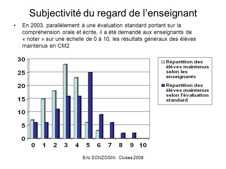 Eric SONZOGNI. Cluses 2008 Subjectivité du regard de lenseignant En 2003, parallèlement à une évaluation standard portant sur la compréhension orale e