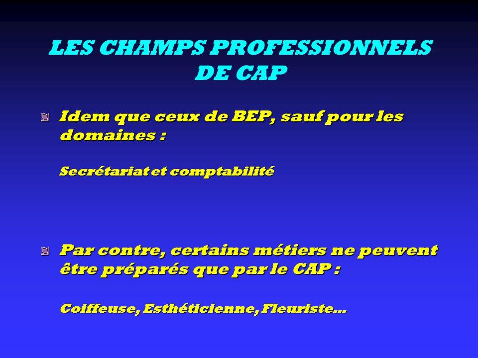 LES CHAMPS PROFESSIONNELS DE CAP Idem que ceux de BEP, sauf pour les domaines : Secrétariat et comptabilité Par contre, certains métiers ne peuvent êt