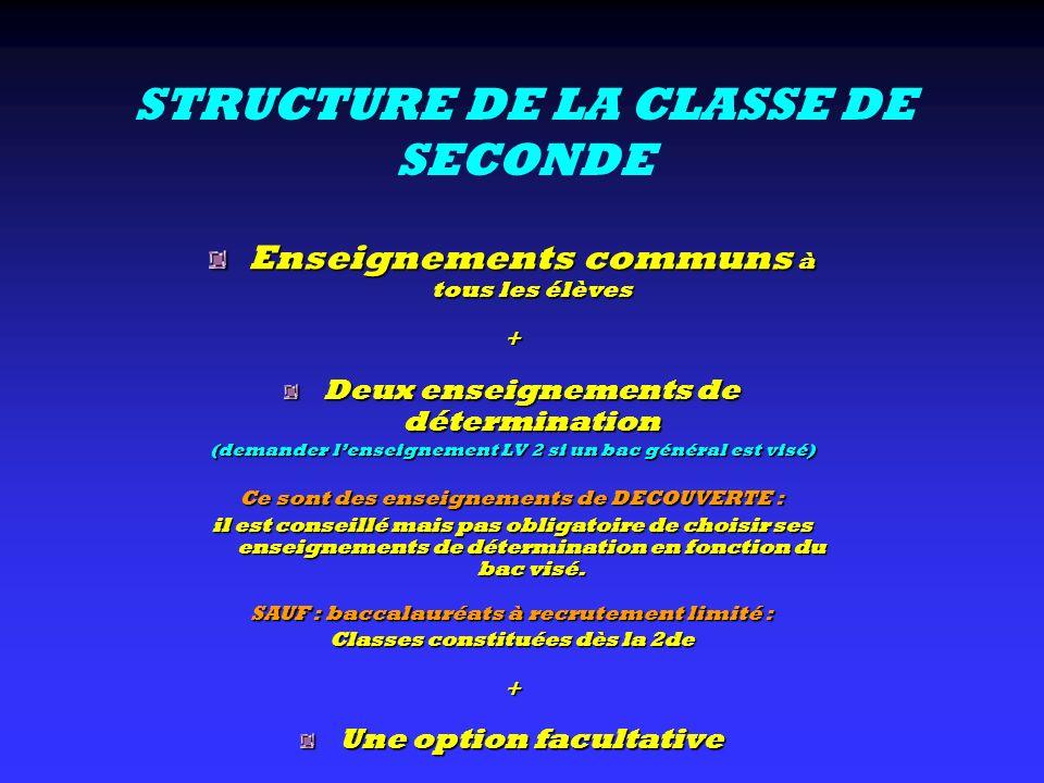 STRUCTURE DE LA CLASSE DE SECONDE Enseignements communs à tous les élèves + Deux enseignements de détermination (demander lenseignement LV 2 si un bac