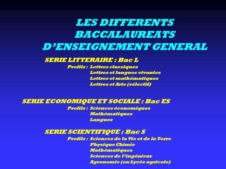 LES DIFFERENTS BACCALAUREATS DENSEIGNEMENT GENERAL SERIE LITTERAIRE : Bac L Profils : Lettres classiques Lettres et langues vivantes Lettres et mathém