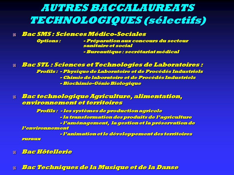 AUTRES BACCALAUREATS TECHNOLOGIQUES (sélectifs) Bac SMS : Sciences Médico-Sociales Options : - Préparation aux concours du secteur sanitaire et social