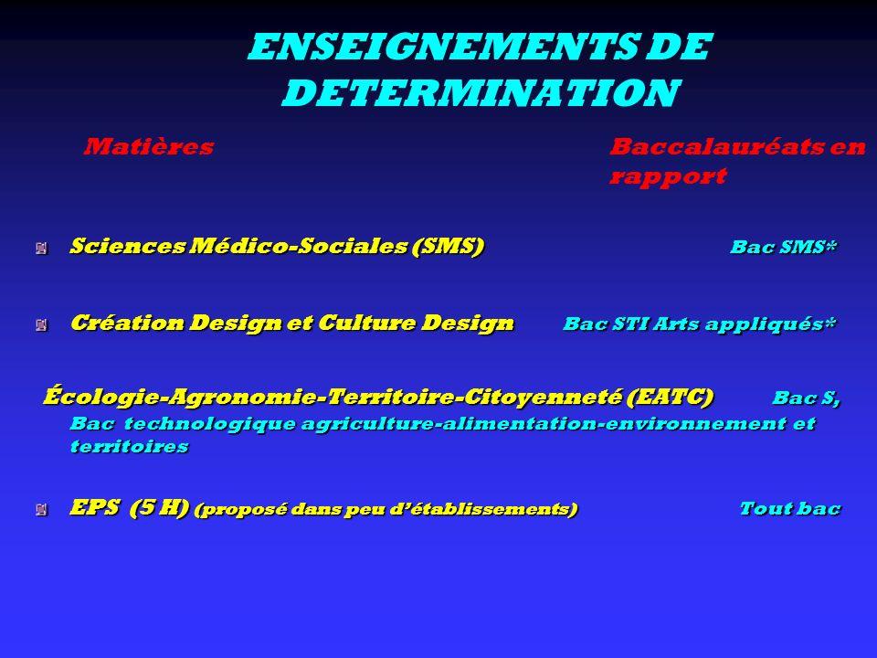 ENSEIGNEMENTS DE DETERMINATION Sciences Médico-Sociales (SMS) Bac SMS* Création Design et Culture Design Bac STI Arts appliqués* Écologie-Agronomie-Te