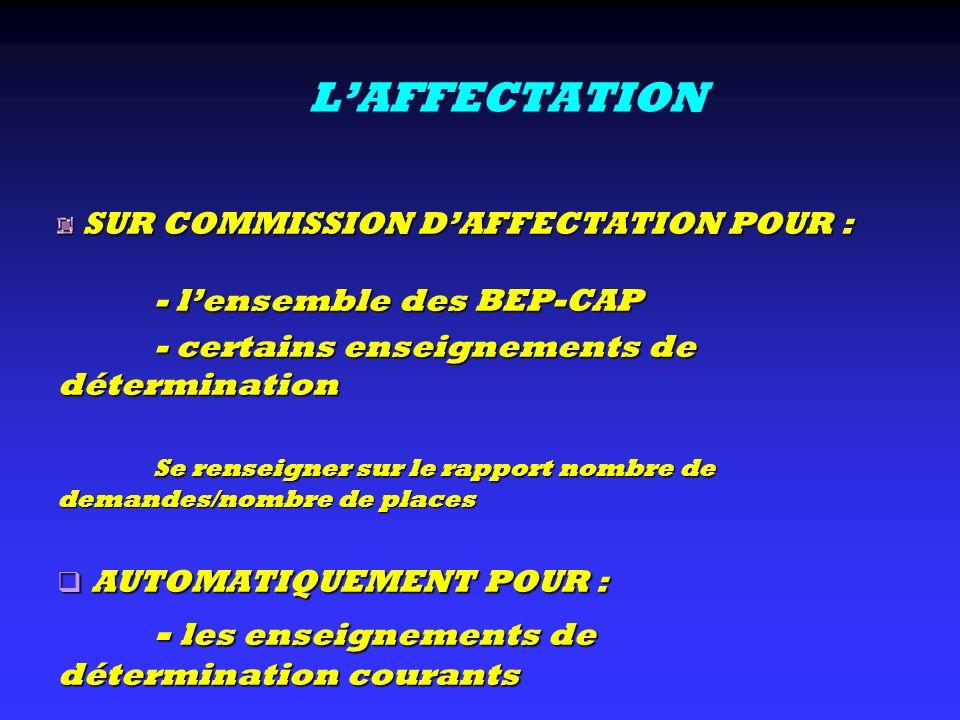 LAFFECTATION SUR COMMISSION DAFFECTATION POUR : SUR COMMISSION DAFFECTATION POUR : - lensemble des BEP-CAP - certains enseignements de détermination S