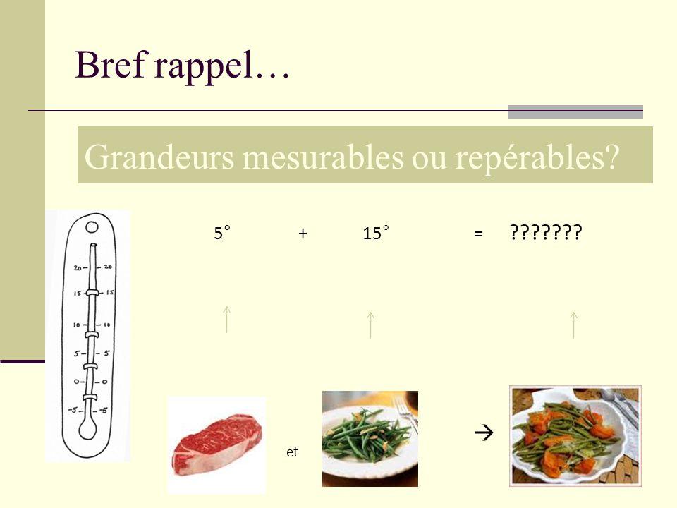 Bref rappel… Grandeurs mesurables ou repérables? et 5° + 15° = ???????
