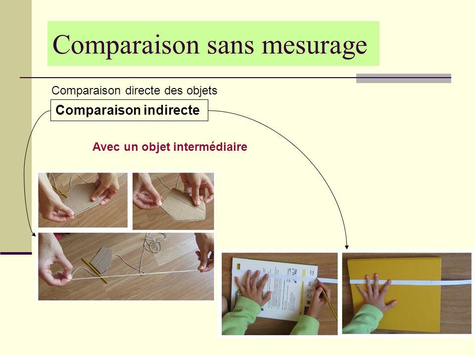 Comparaison sans mesurage Comparaison directe des objets Comparaison indirecte Avec un objet intermédiaire