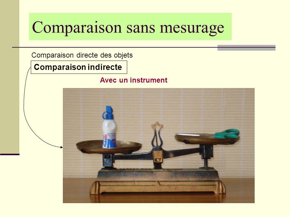 Comparaison sans mesurage Comparaison directe des objets Comparaison indirecte Avec un instrument