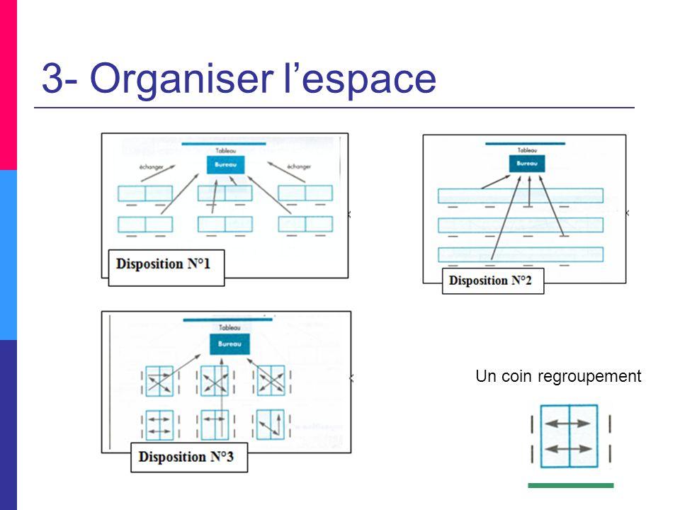 3- Organiser lespace Un coin regroupement