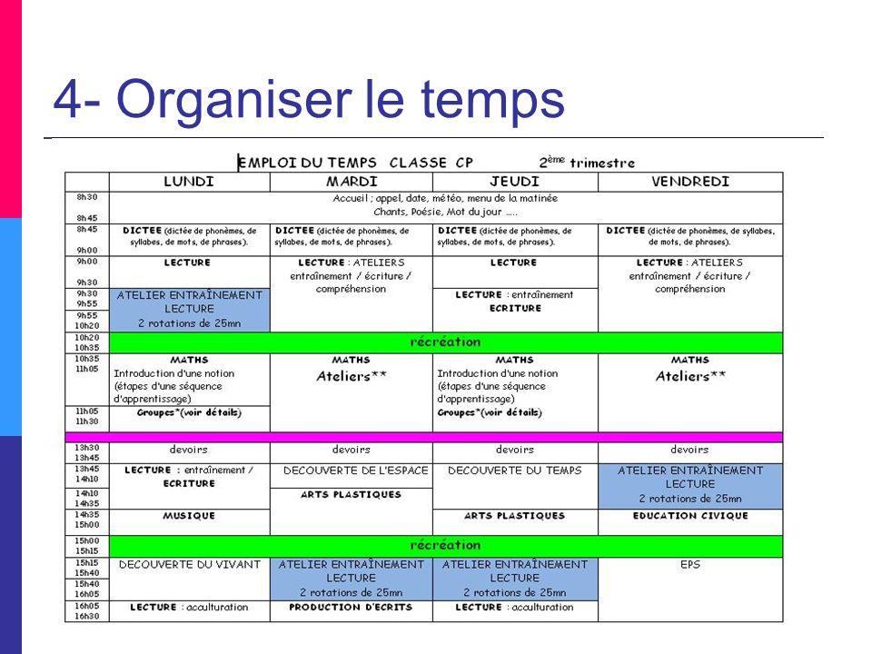 4- Organiser le temps