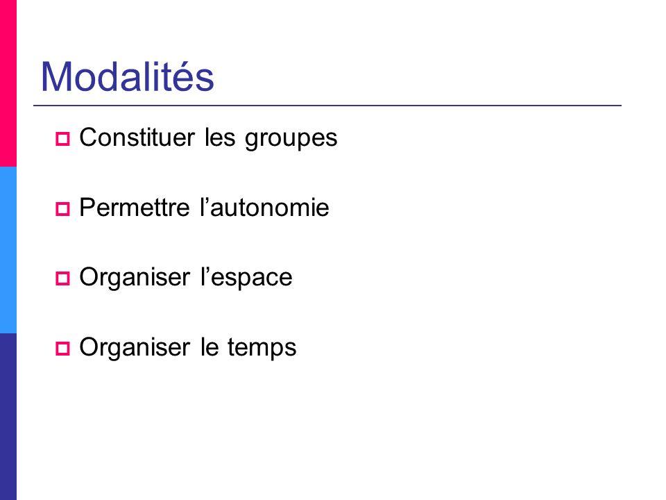 1- Constituer des groupes Des groupes homogènes (besoins) Des besoins identifiés et partagés Des groupes différents (nombre délèves) Des groupes en évolution