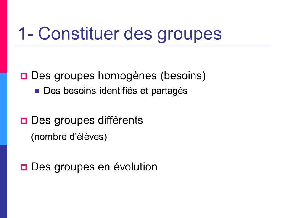 1- Constituer des groupes Des groupes homogènes (besoins) Des besoins identifiés et partagés Des groupes différents (nombre délèves) Des groupes en év