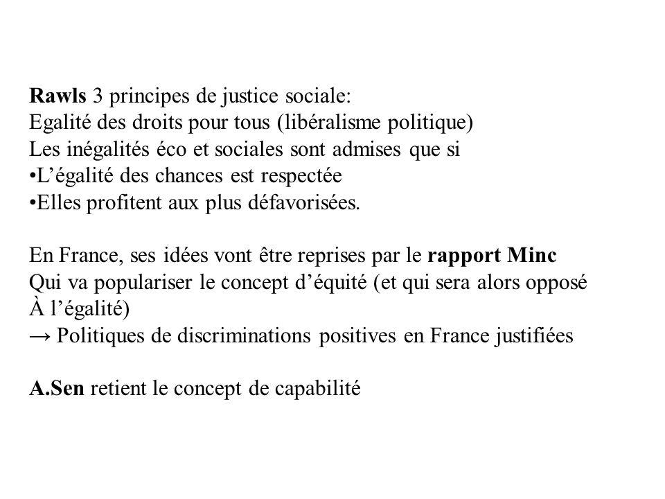 Rawls 3 principes de justice sociale: Egalité des droits pour tous (libéralisme politique) Les inégalités éco et sociales sont admises que si Légalité