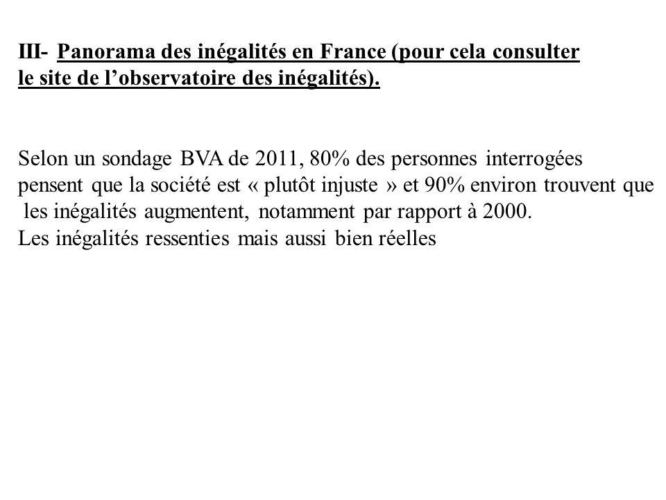 III- Panorama des inégalités en France (pour cela consulter le site de lobservatoire des inégalités). Selon un sondage BVA de 2011, 80% des personnes