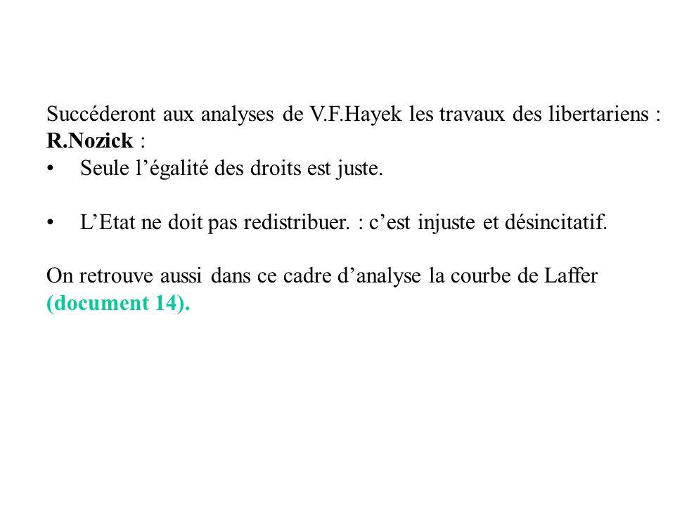 Succéderont aux analyses de V.F.Hayek les travaux des libertariens : R.Nozick : Seule légalité des droits est juste. LEtat ne doit pas redistribuer. :