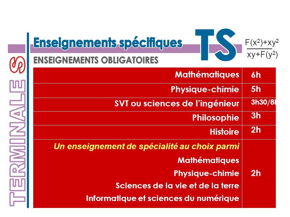 6h 5h 3h30/8h 3h 2h Mathématiques Physique-chimie SVT ou sciences de lingénieur Philosophie Histoire Un enseignement de spécialité au choix parmi Mathématiques Physique-chimie Sciences de la vie et de la terre Informatique et sciences du numérique F(x 2 )+xy 2 xy+F(y 2 )