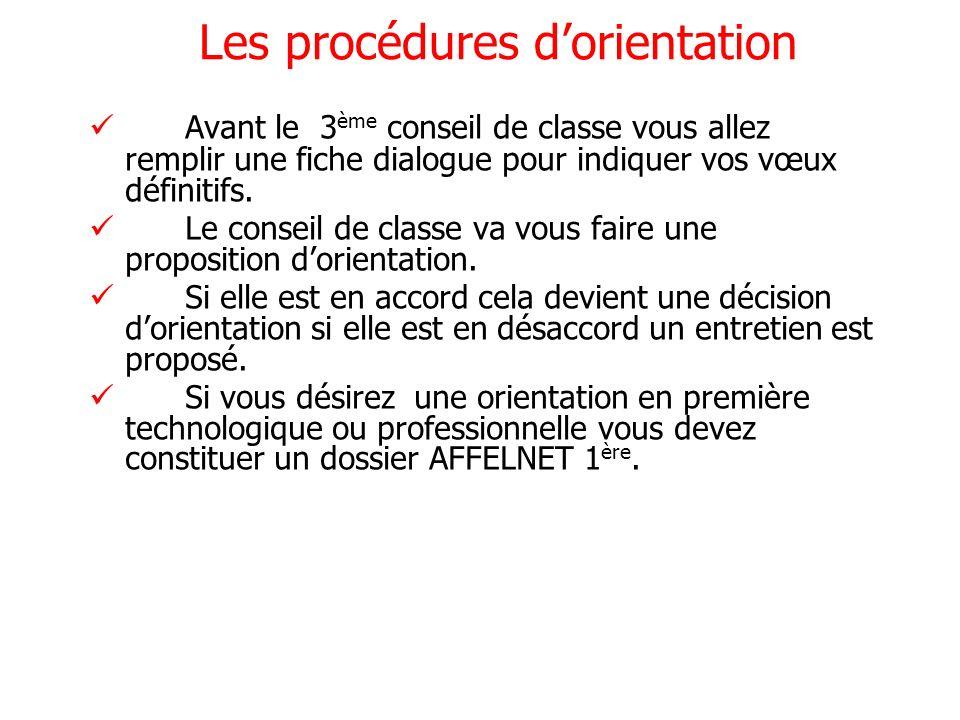 Les études actuelles en France