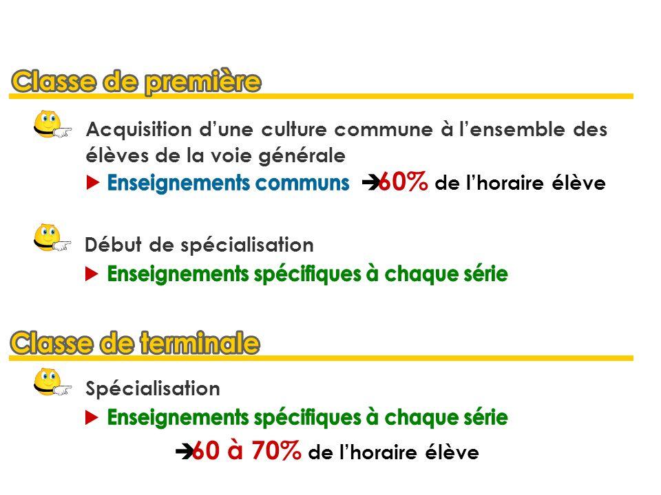 Acquisition dune culture commune à lensemble des élèves de la voie générale Début de spécialisation 60% de lhoraire élève Spécialisation 60 à 70% de lhoraire élève
