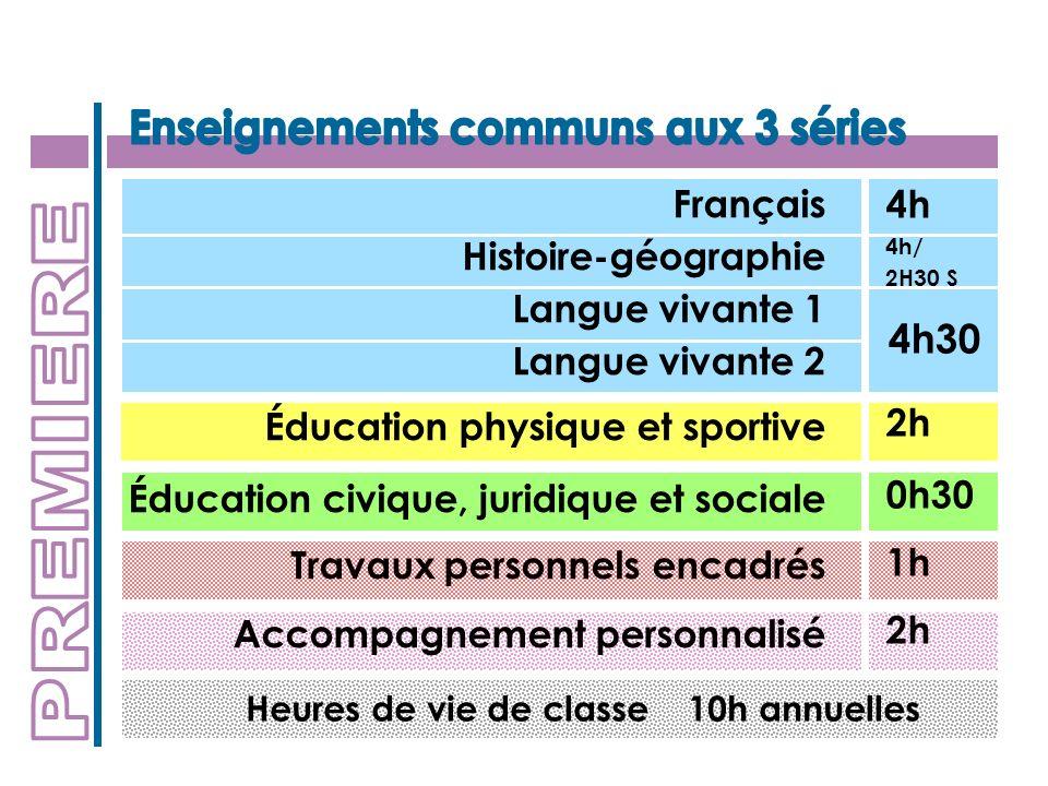 5h 3h 1h30 Sciences économiques et sociales Mathématiques Sciences