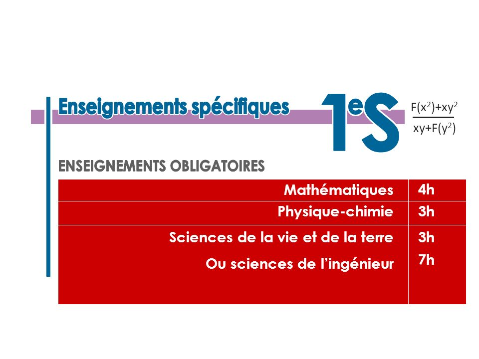 Mathématiques Physique-chimie Sciences de la vie et de la terre Ou sciences de lingénieur 4h 3h 7h F(x 2 )+xy 2 xy+F(y 2 )