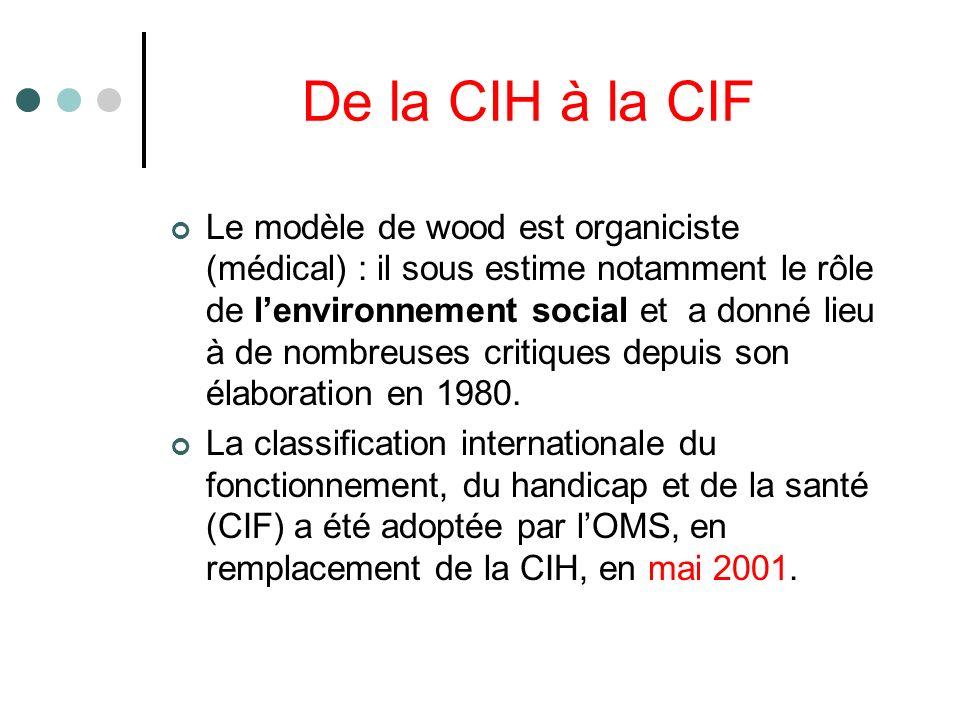 De la CIH à la CIF Le modèle de wood est organiciste (médical) : il sous estime notamment le rôle de lenvironnement social et a donné lieu à de nombre