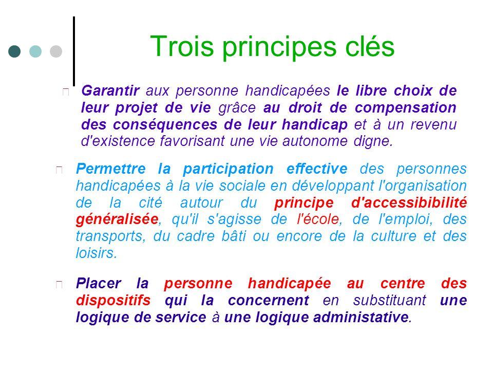 Trois principes clés Garantir aux personne handicapées le libre choix de leur projet de vie grâce au droit de compensation des conséquences de leur ha
