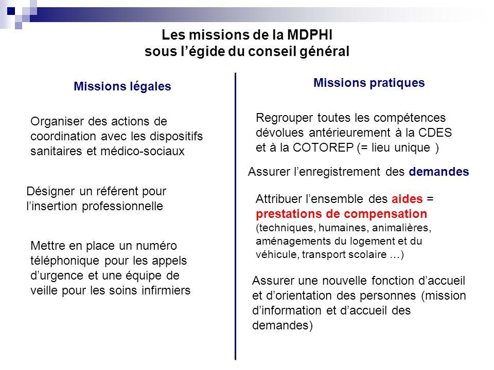 Les missions de la MDPHI sous légide du conseil général Missions légales Missions pratiques Organiser des actions de coordination avec les dispositifs