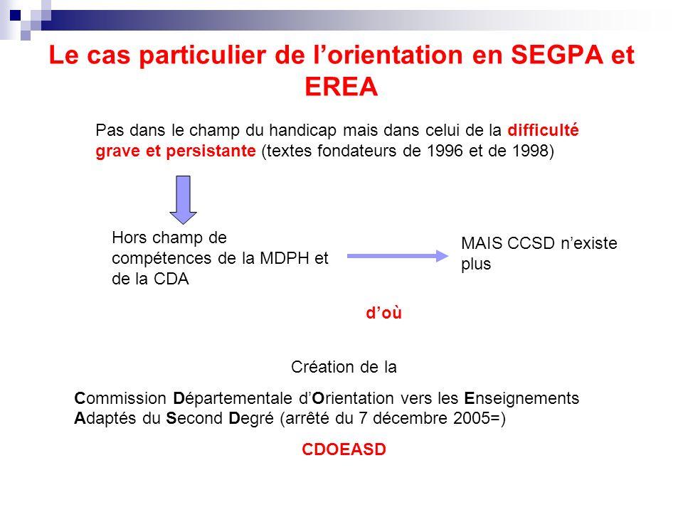 Le cas particulier de lorientation en SEGPA et EREA Pas dans le champ du handicap mais dans celui de la difficulté grave et persistante (textes fondat