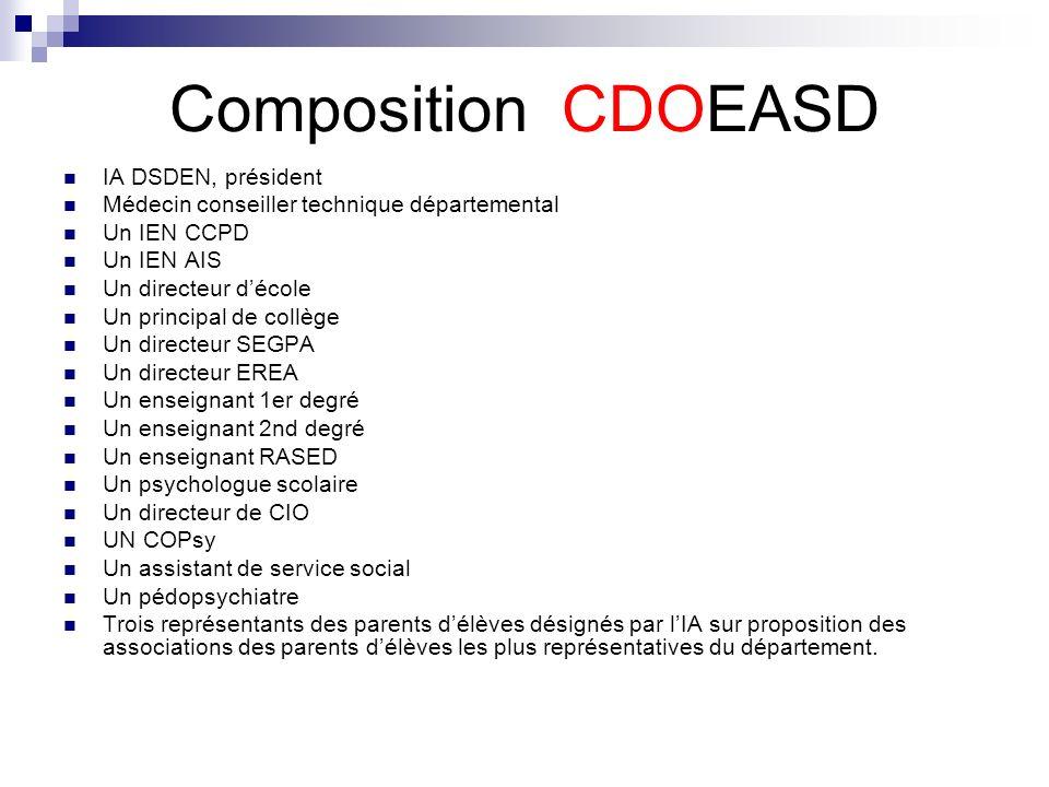 Composition CDOEASD IA DSDEN, président Médecin conseiller technique départemental Un IEN CCPD Un IEN AIS Un directeur décole Un principal de collège