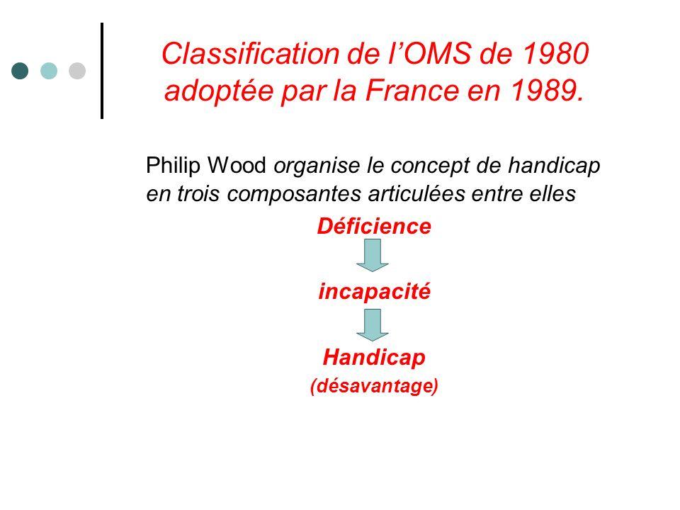 Classification de lOMS de 1980 adoptée par la France en 1989. Philip Wood organise le concept de handicap en trois composantes articulées entre elles