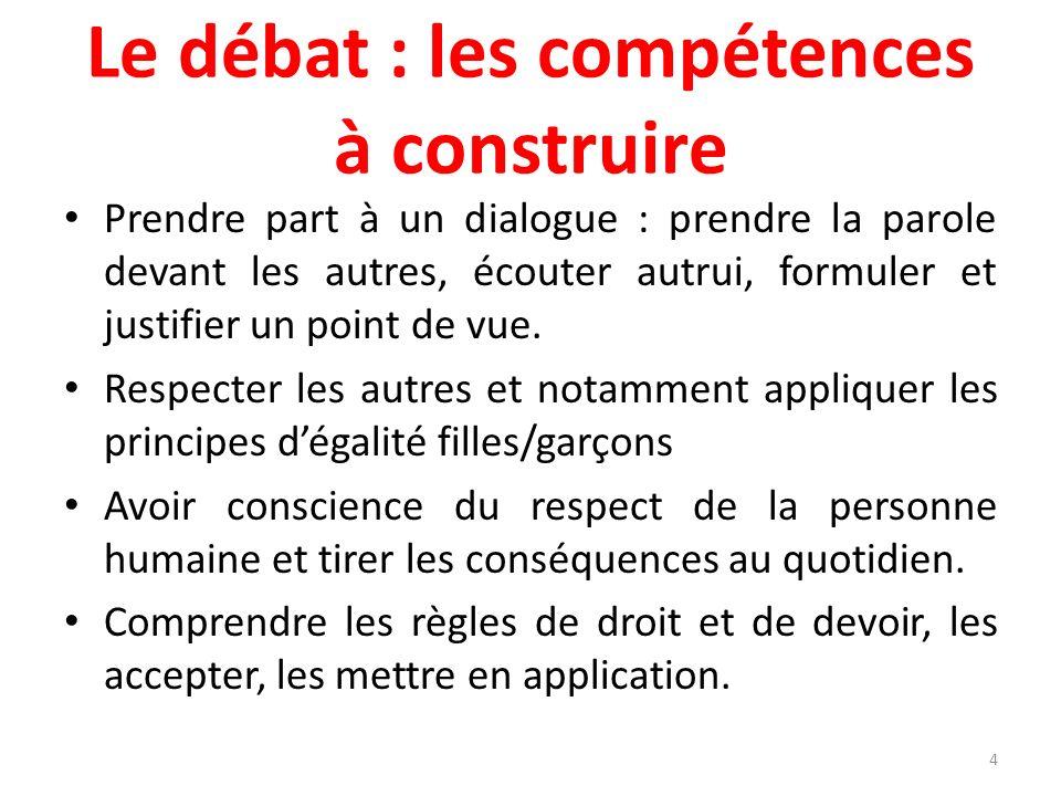 Le débat : les compétences à construire Prendre part à un dialogue : prendre la parole devant les autres, écouter autrui, formuler et justifier un point de vue.