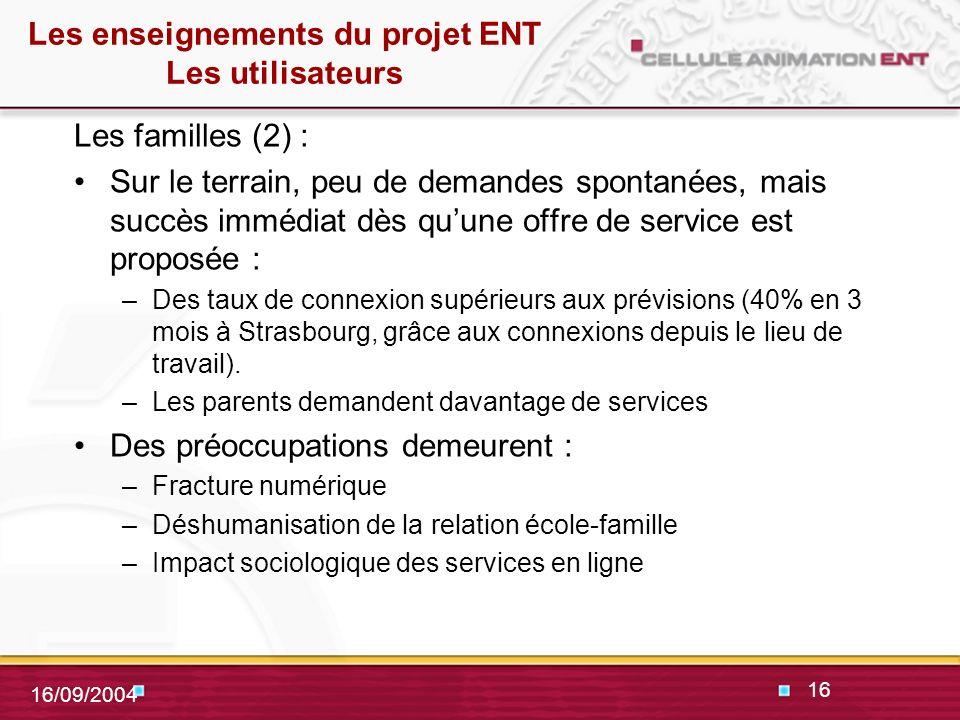 16 16/09/2004 Les familles (2) : Sur le terrain, peu de demandes spontanées, mais succès immédiat dès quune offre de service est proposée : –Des taux de connexion supérieurs aux prévisions (40% en 3 mois à Strasbourg, grâce aux connexions depuis le lieu de travail).