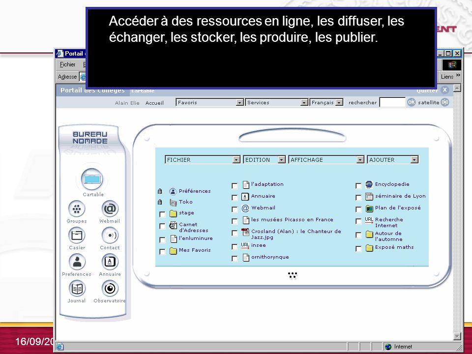 27 16/09/2004 Accéder à des ressources en ligne, les diffuser, les échanger, les stocker, les produire, les publier.