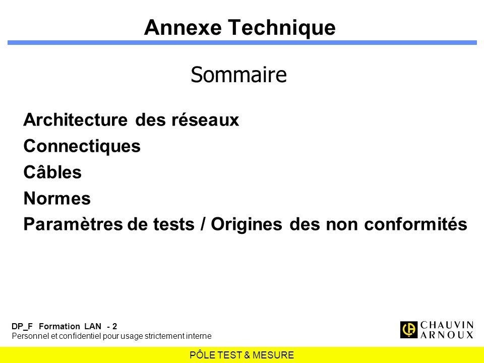 PÔLE TEST & MESURE DP_F Formation LAN - 2 Personnel et confidentiel pour usage strictement interne Annexe Technique Architecture des réseaux Connectiq