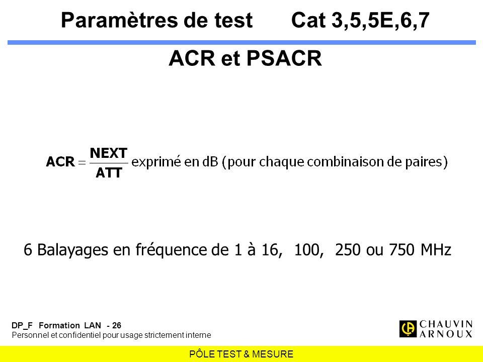 PÔLE TEST & MESURE DP_F Formation LAN - 26 Personnel et confidentiel pour usage strictement interne Paramètres de testCat 3,5,5E,6,7 ACR et PSACR 6 Ba