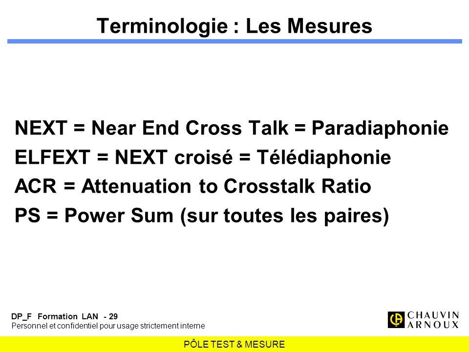 PÔLE TEST & MESURE DP_F Formation LAN - 29 Personnel et confidentiel pour usage strictement interne Terminologie : Les Mesures NEXT = Near End Cross T