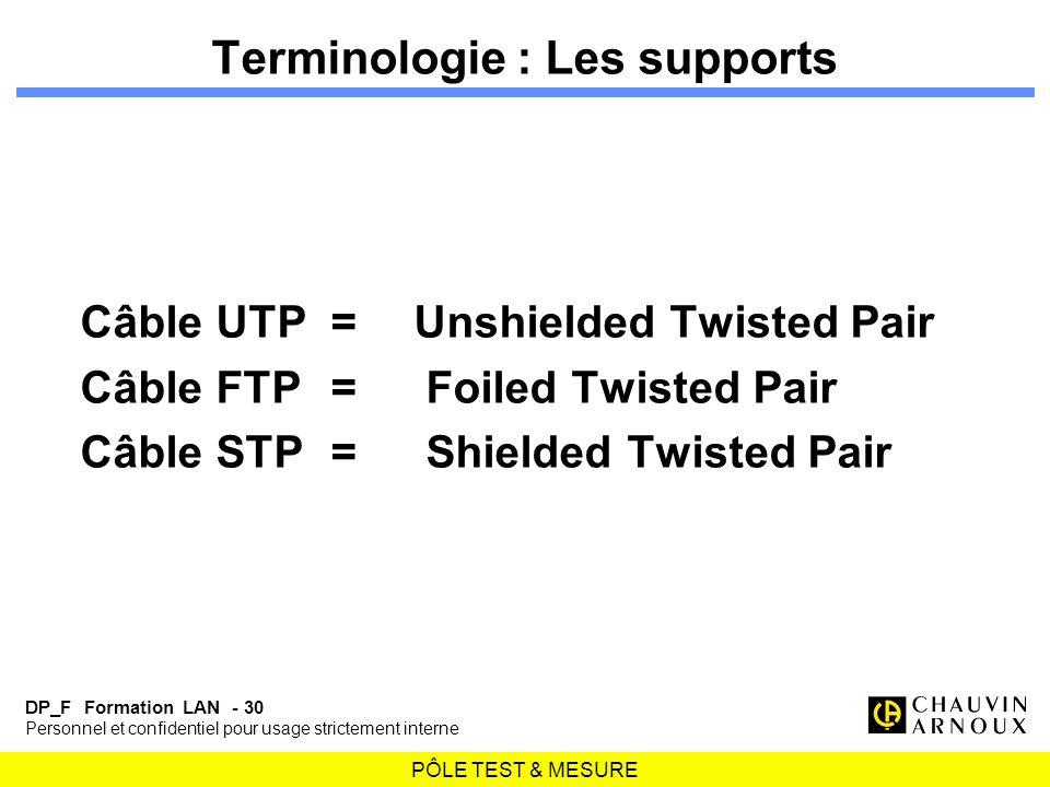 PÔLE TEST & MESURE DP_F Formation LAN - 30 Personnel et confidentiel pour usage strictement interne Terminologie : Les supports Câble UTP=Unshielded T