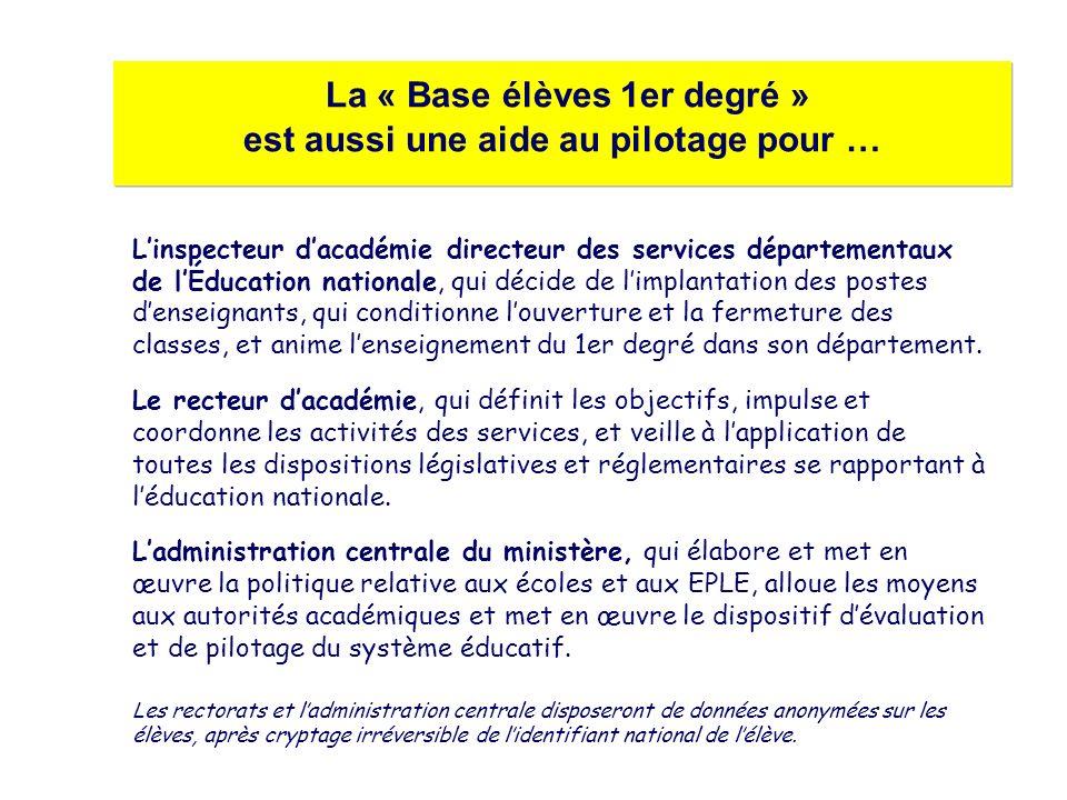 La « Base élèves 1er degré » est aussi une aide au pilotage pour … Linspecteur dacadémie directeur des services départementaux de lÉducation nationale