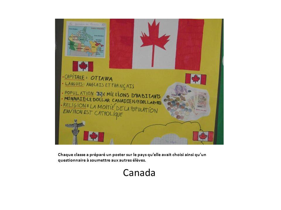Chaque classe a préparé un poster sur le pays quelle avait choisi ainsi quun questionnaire à soumettre aux autres élèves. Canada
