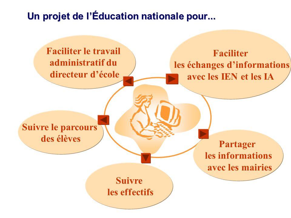Un projet de lÉducation nationale pour...