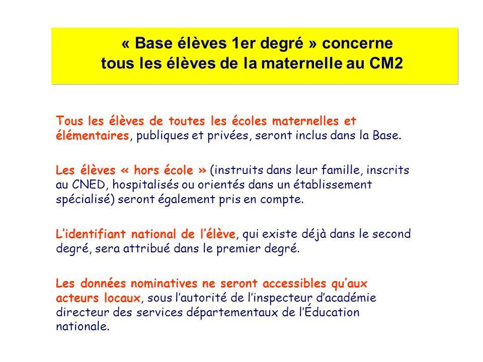 « Base élèves 1er degré » concerne tous les élèves de la maternelle au CM2 Tous les élèves de toutes les écoles maternelles et élémentaires, publiques et privées, seront inclus dans la Base.