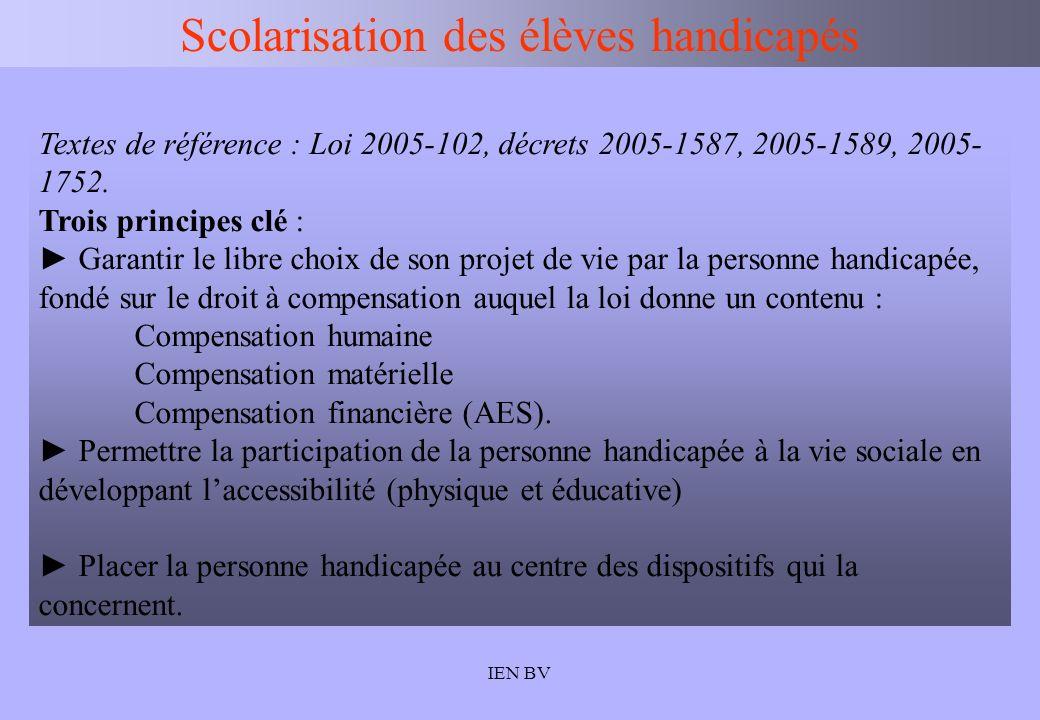 IEN BV Scolarisation des élèves handicapés Textes de référence : Loi 2005-102, décrets 2005-1587, 2005-1589, 2005- 1752. Trois principes clé : Garanti