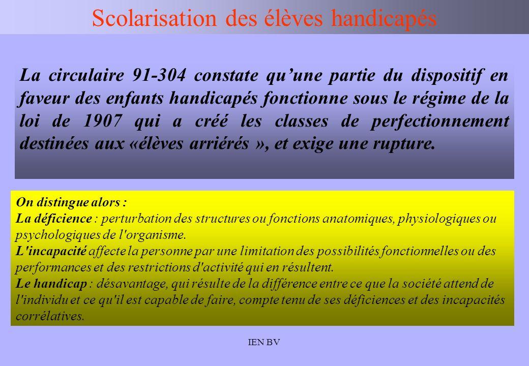 IEN BV Scolarisation des élèves handicapés Circulaire n° 95-125 du 17 mai 1995 annonce la mise en place de dispositifs permettant des regroupements pédagogiques d adolescents présentant un handicap mental : Création dUPI dans les collèges.