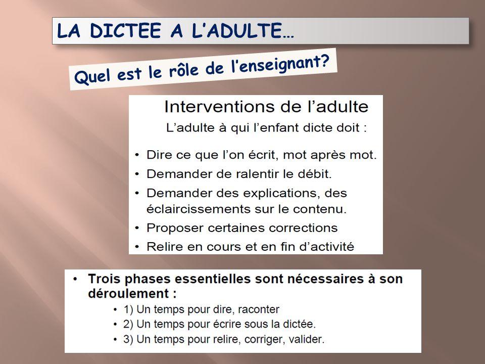 LA DICTEE A LADULTE… Quel est le rôle de lenseignant?