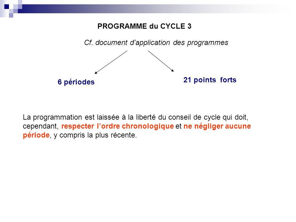 PROGRAMME du CYCLE 3 Cf. document dapplication des programmes 6 périodes 21 points forts La programmation est laissée à la liberté du conseil de cycle