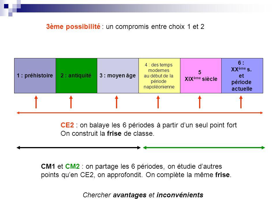 3ème possibilité : un compromis entre choix 1 et 2 1 : préhistoire2 : antiquité3 : moyen âge 4 : des temps modernes au début de la période napoléonien