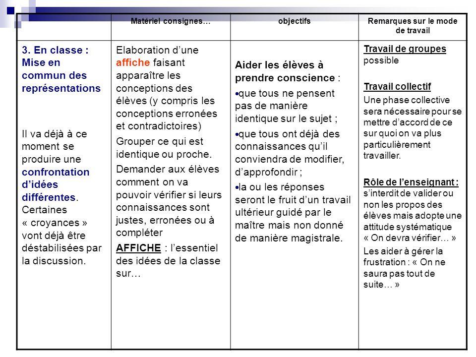 Matériel consignes…objectifsRemarques sur le mode de travail 3. En classe : Mise en commun des représentations Il va déjà à ce moment se produire une